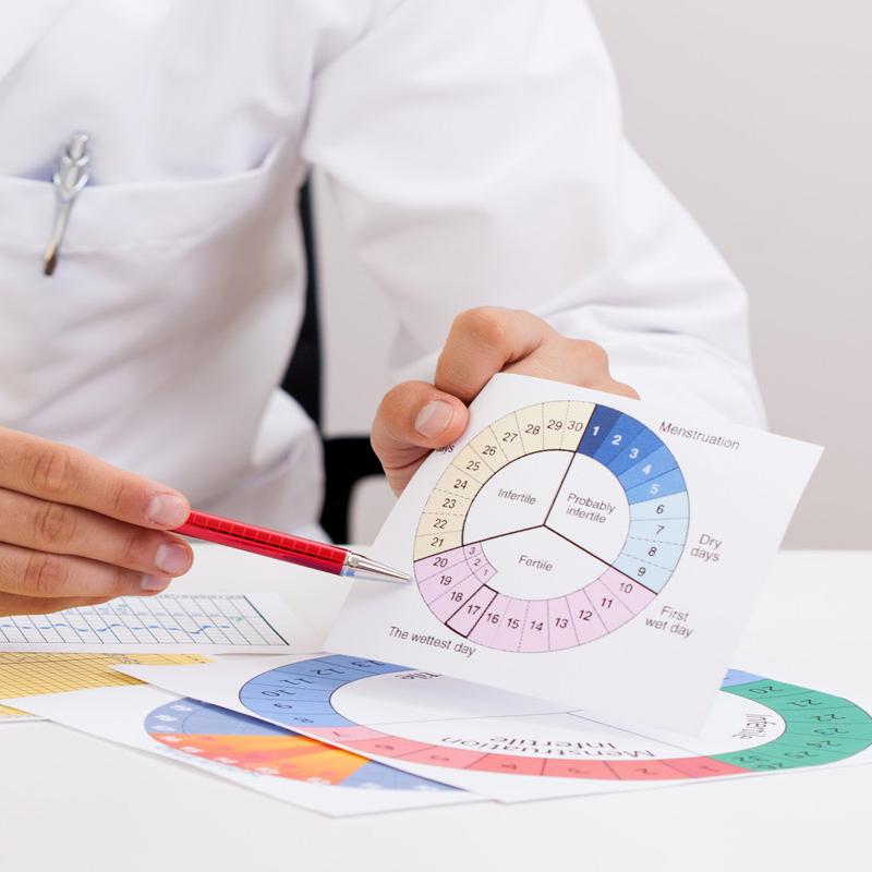 Gynäkologie - Frauenarzt | Gynäkologikum 24 - Praxis für Gynäkologie München | Zentrum